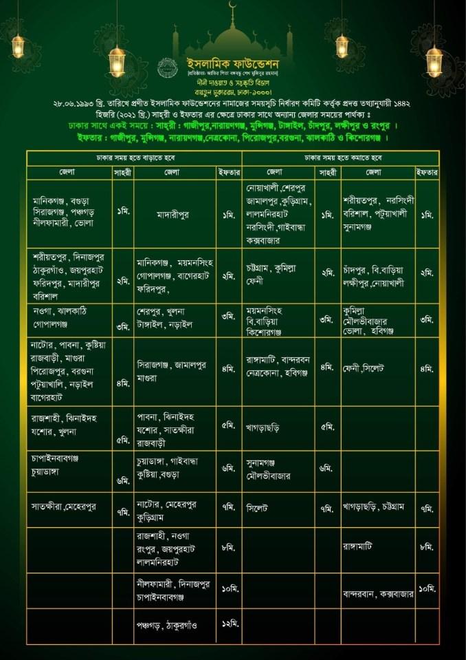 Iftar time dhaka 2021