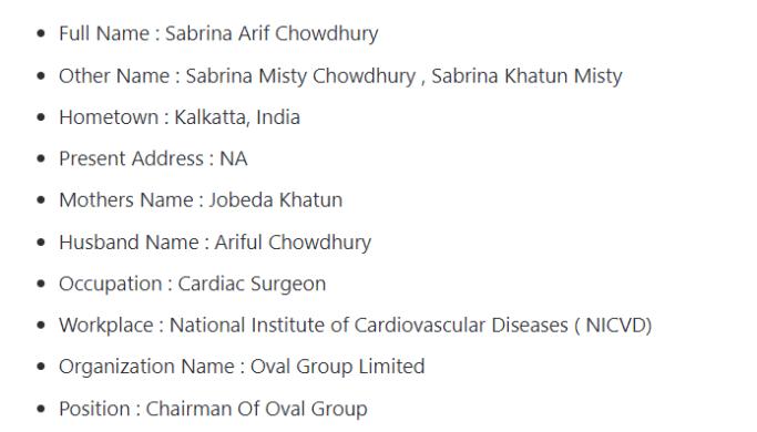 sabirna dr chowdhury