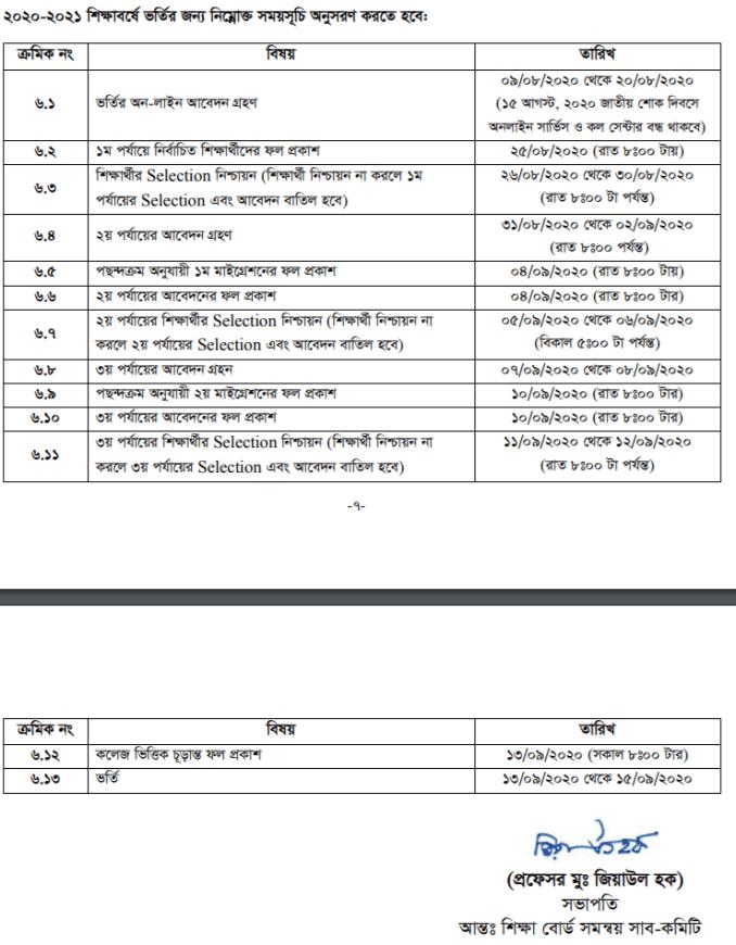 xi class admission merit list 2020