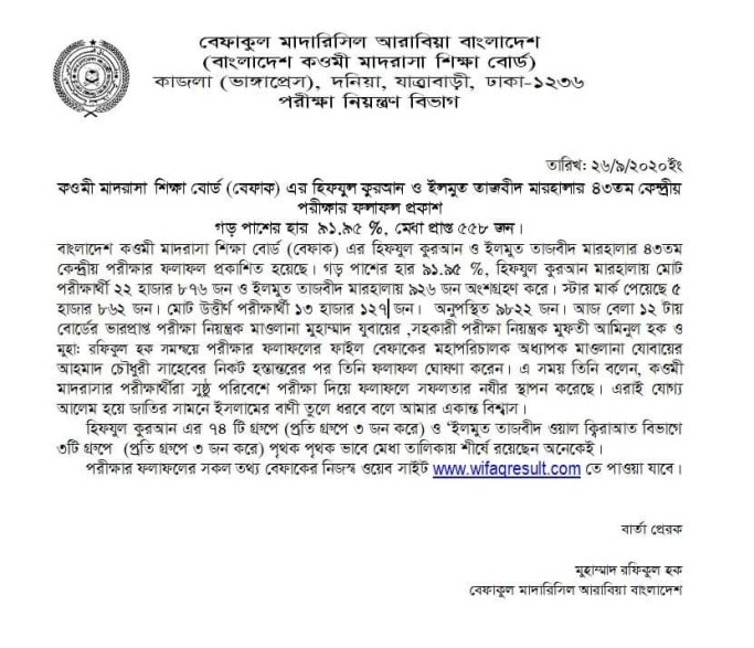 wifaq exam result 2020