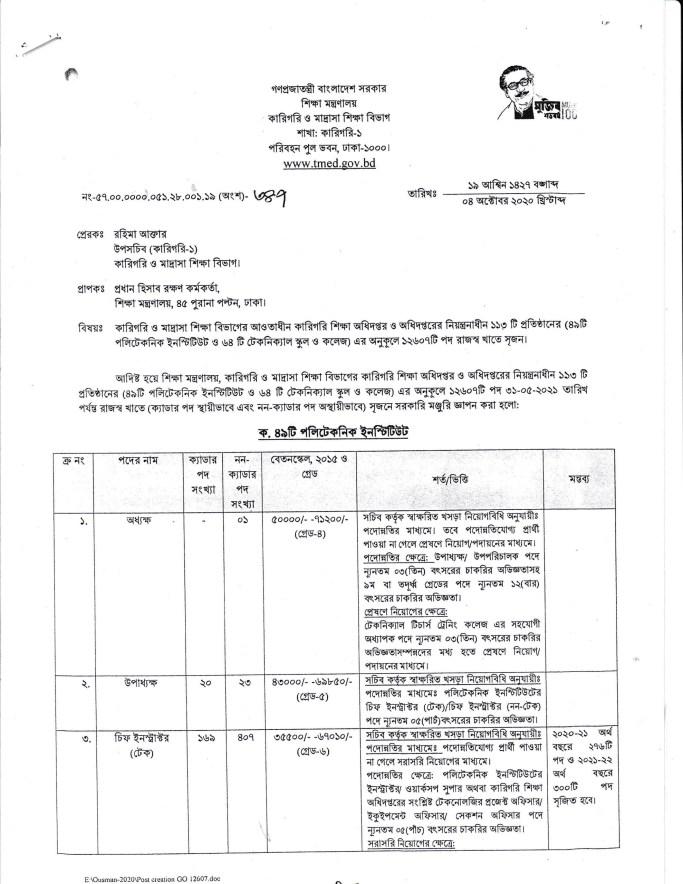 Technical Education Directorate Job Circular 2020