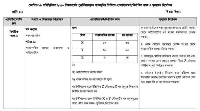 class 8 science assingment answer 4th week