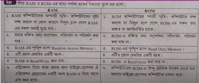 difference between rom and ram