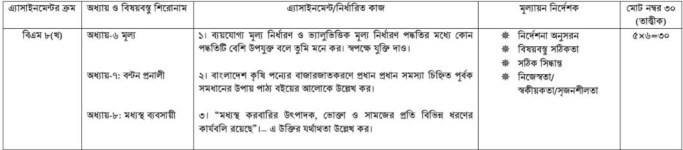 hsc bm marketing principles and application assignment answer