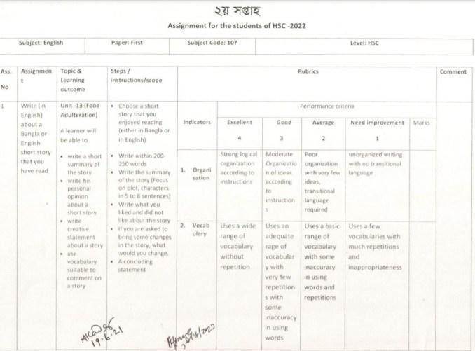 HSC 2nd Week english Assignment 2022
