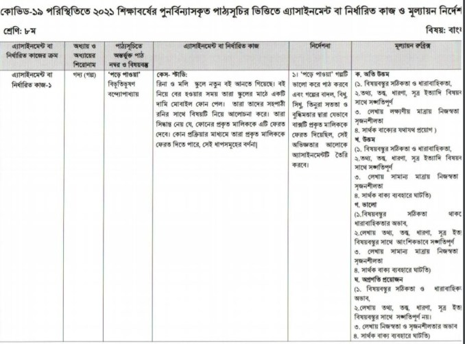 class 8 bangla assignment 2021