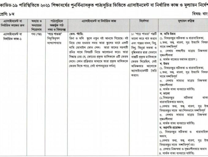 class 8 bangla assignment 2021