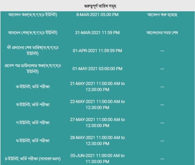 du admission result date