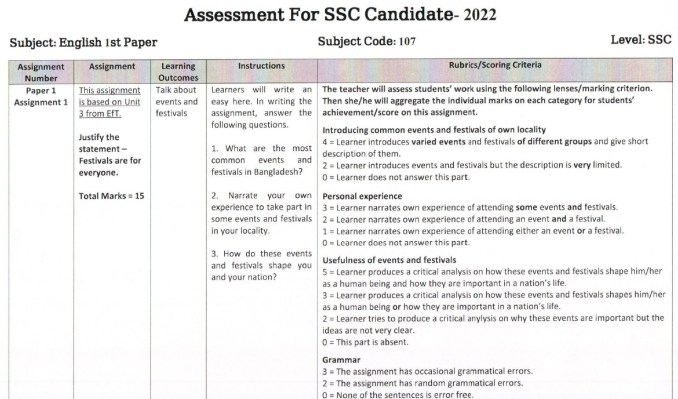 class 10 assignment english 2nd week 2021