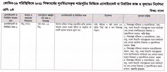 class 6 bangla 5th week assignment