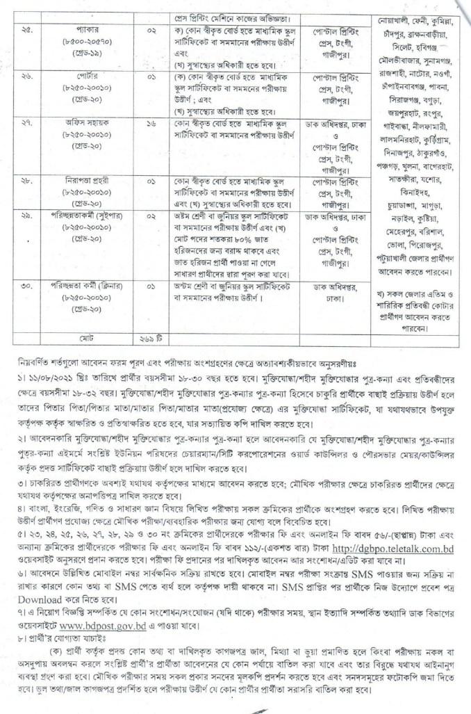Bangladesh Dak Bivag Job Circular (4)