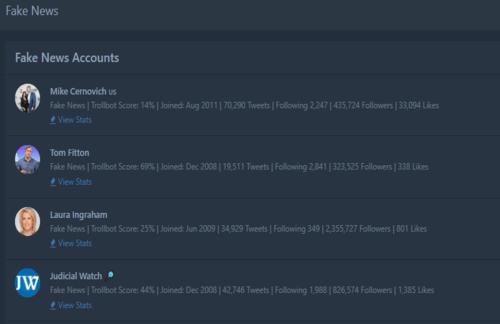 fake_news_accounts_1.png
