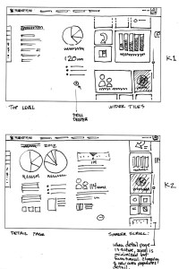 UX explorations tend to be fast and rough, enabling more ideas in less time.