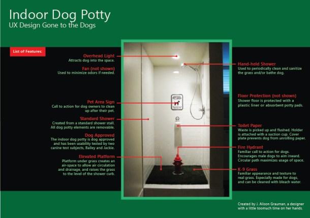 Dog-Potty-Redline-2