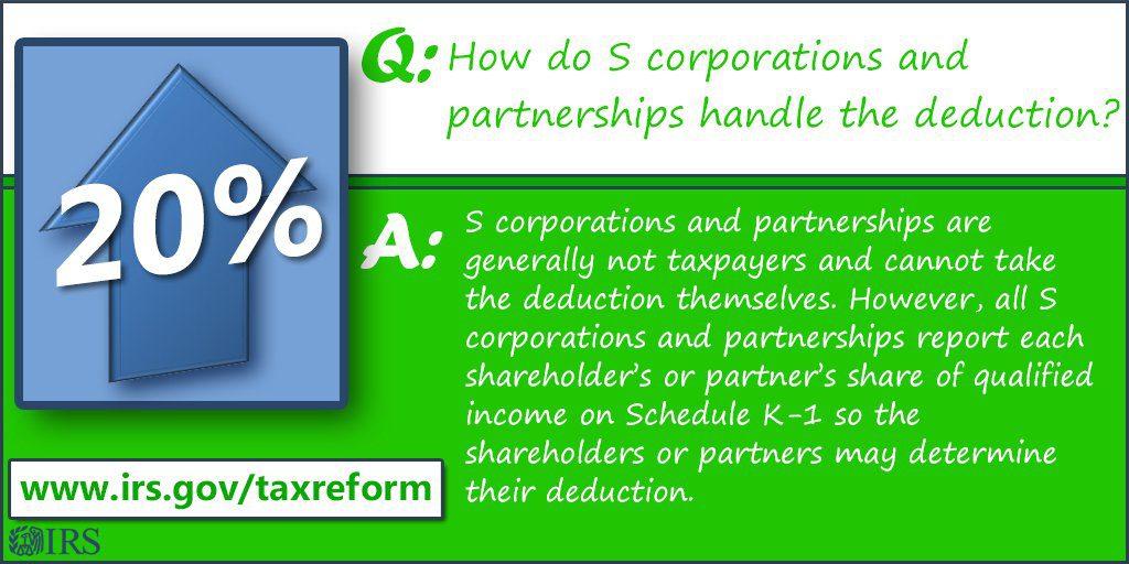 Do I Qualify for the Qualified Business Income (QBI