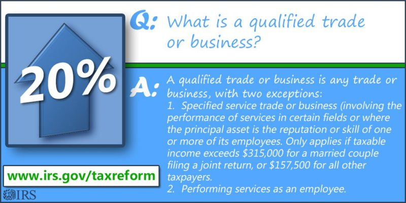 What is a qualified trade or business
