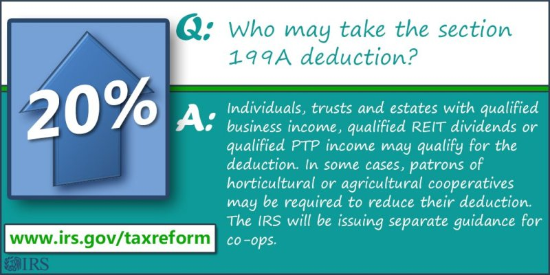 Who May Take the 199A Deduction