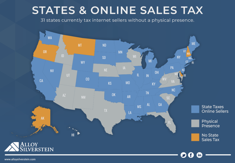 States with Online Sales Tax