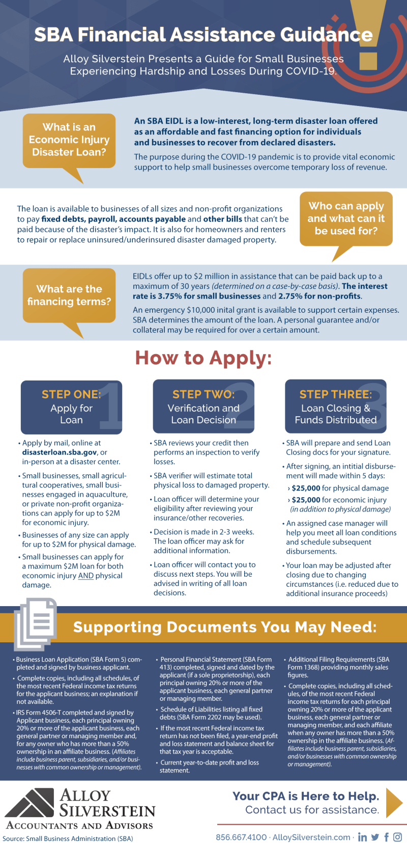 SBA Step-by-Step How to Apply Guide for Business Covid-19 Financing