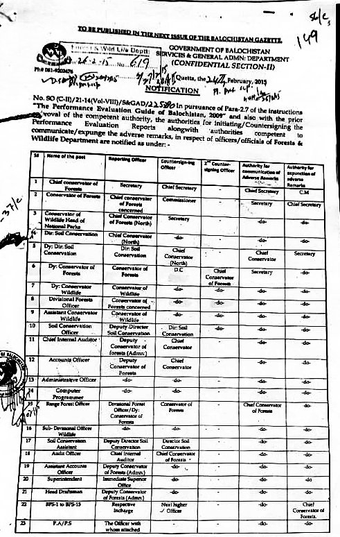 Notification | Approval of the Authorities for Initiating/Countersigning the Performance Evaluation Reports along with Authorities competent to communicate/expunge the Adverse Remarks in respect of Officers/Officials of Forest & Wildlife Department | Government of Balochistan Services & General Admin: Department (Confidential Section-II) | February 24, 2015 - allpaknotifications.com