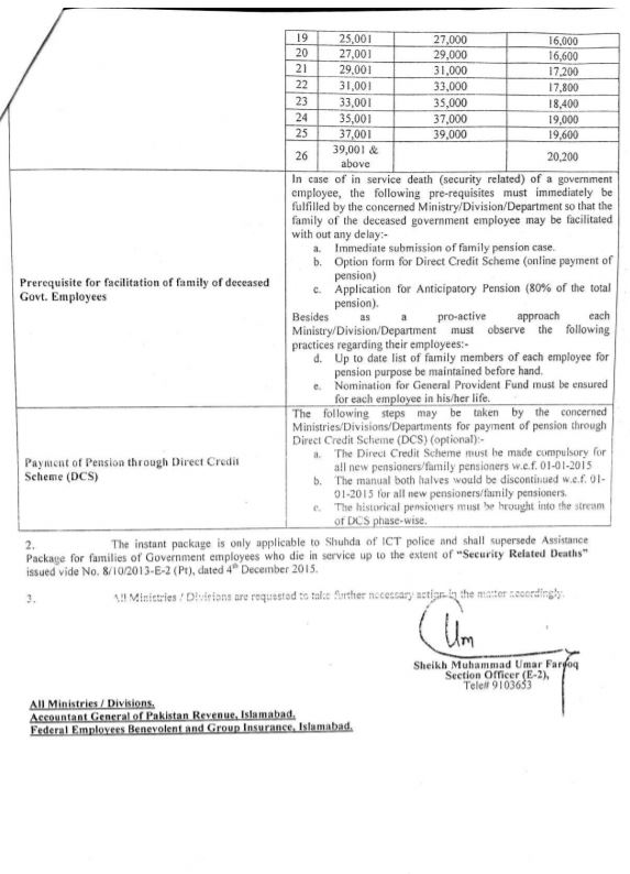 Office Memorandum | Revision of Prime Minister's Assistance Package for Families of Government Employees who Die in Service | Government of Pakistan Cabinet Secretariat Establishment Division | March 13, 2020 - allpaknotifications.com