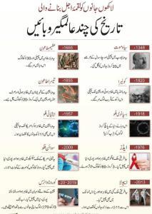 Some of the Greatest Epidemics of History تاریخ کی سب سے بڑی وبائی امراض - allpaknotifications.com