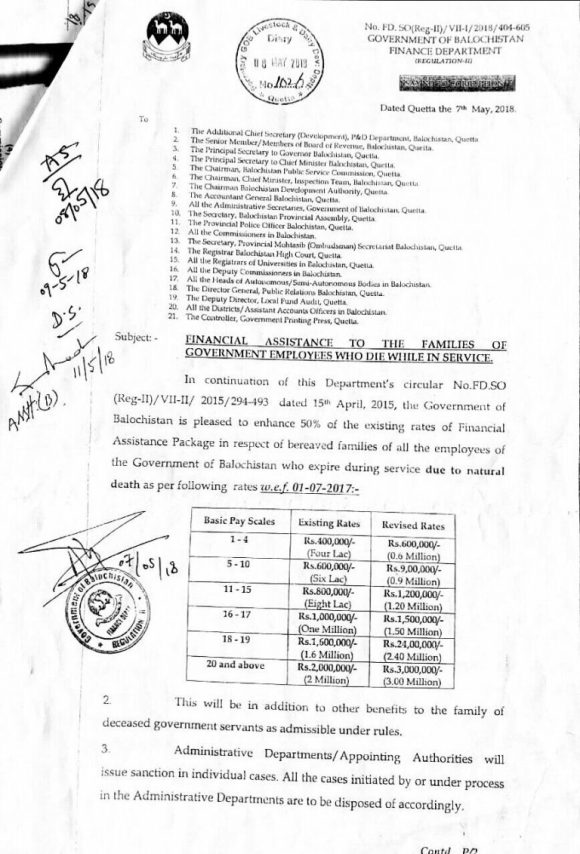 Financial Assistance to the Families of Government Employees who Die while in Service | Government of Balochistan Finance Department (Regulation-II) | May 07, 2018 - allpaknotifications.com