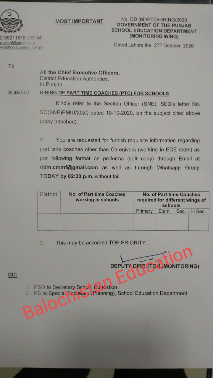 Hiring of Part-Time Coaches (PTC) For Schools | Government of the Punjab School Education Department (Monitoring Wing) | October 27, 2020 - allpaknotifications.com