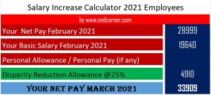 Salary Calculator 2021 for Employees - MS Excel Salary Calculator (Download Salary Calculator) - allpaknotifications.com