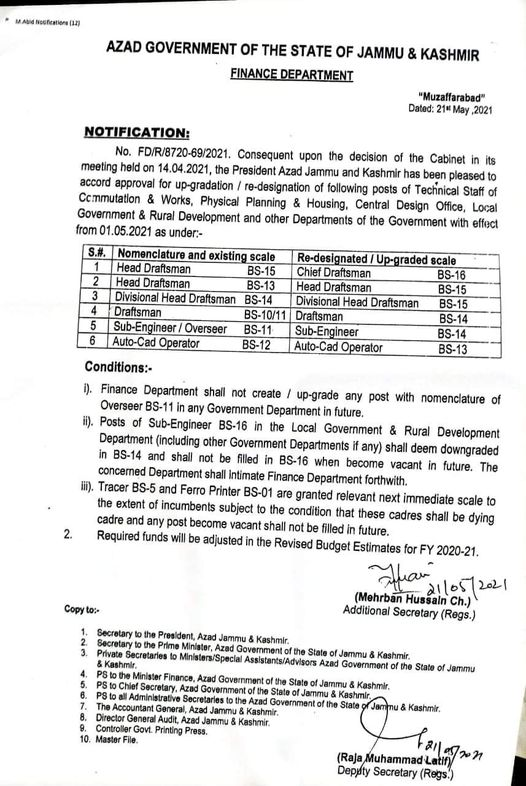 Notification   Up-gradation / Re-designation of Technical Staff of Communication & Works, Physical Planning & Housing, Central Design Office, Local Government & Rural Development and other Departments   Azad Government of the State of Jammu & Kashmir Financial Department   May 21, 2021 - allpaknotifications.com