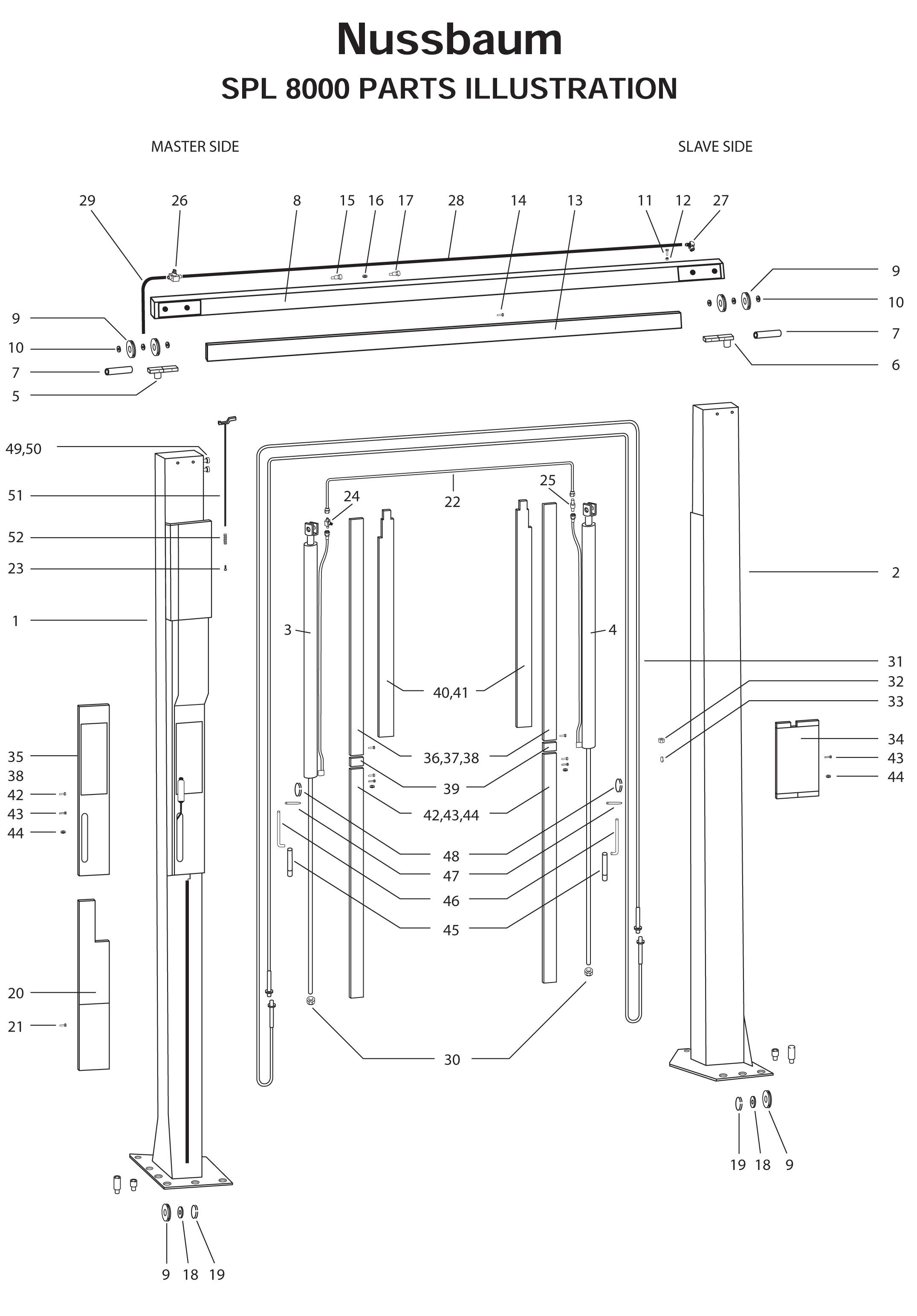 nussbaum lift manual user guide manual that easy to read u2022 rh wowomg co nussbaum jumbo lift 2 manual nussbaum jumbo lift 2 manual