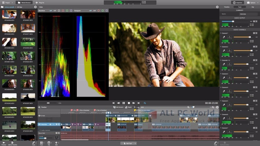 Catalyst Production Suite 2017 Review