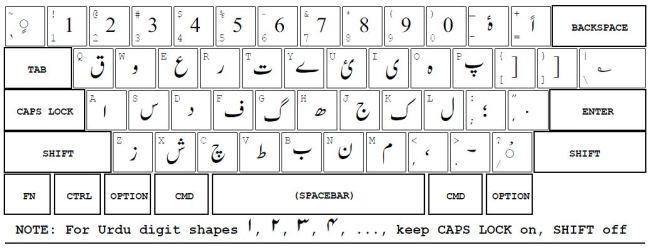 InPage Urdu 2012 free download