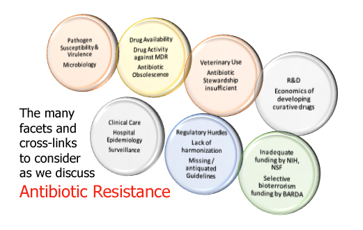 HR_abx resistance links copy