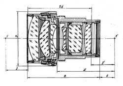 The LOMO OKS6-75-1 75 mm f/ 2 Lens. Specs. MTF Charts