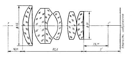 The IPZ RO-109-1A 50 mm f/ 1.2 Lens. Specs. MTF Charts