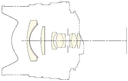 The SMC Pentax DA 15 mm f/ 4 ED AL Limited Lens. Specs