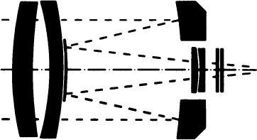 The Carl Zeiss Mirotar 500 mm f/ 4.5 C/Y Lens. Specs. MTF