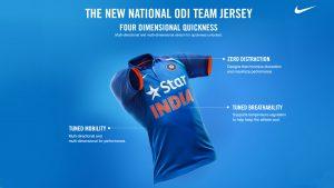 Team India Cricket T-Shirt Wallpaper in HD