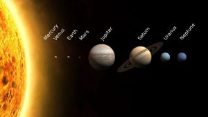 Picture of Solar System by Wikipedia