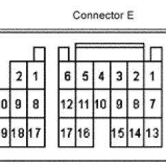 2002 Subaru Wrx Ecu Wiring Diagram Electromagnetic Spectrum Labeled - 2004 Impreza · Allpinouts