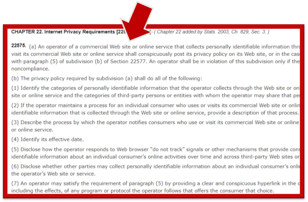 Website Privacy Policy - Chapter 22