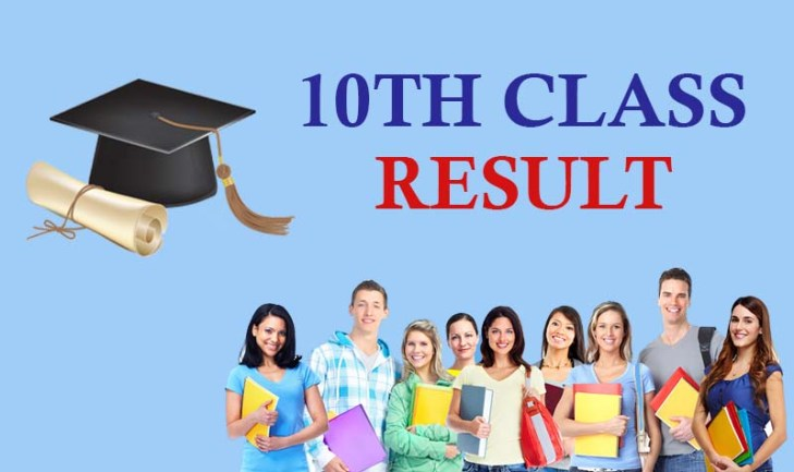 Check 10th Class Result 2020 BISE All boards in Pakistan