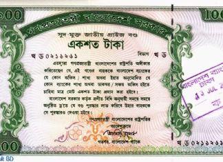National Prize Bond Bangladesh