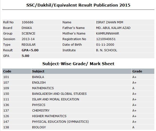 SSC Result MarkSheet 2017 Bangladesh Board Results