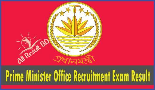 {NSI} Prime Minister Office Recruitment Exam Result 2017