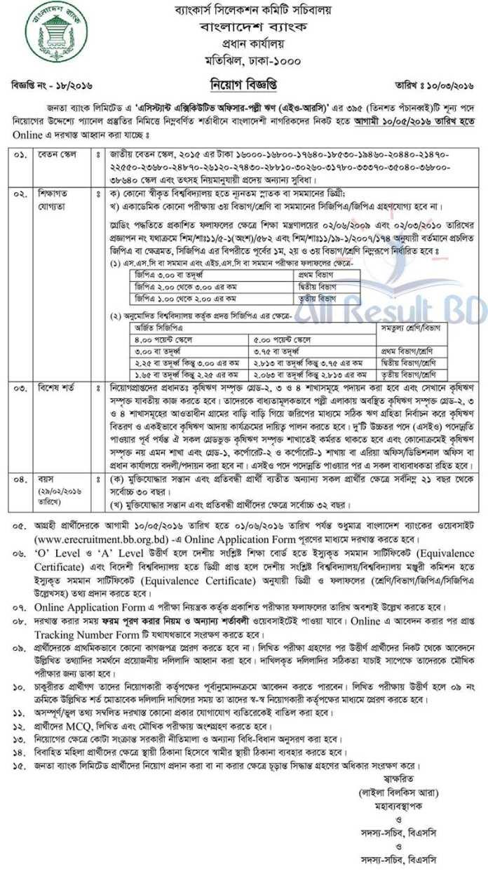 Janata Bank AEO Rural Credit Job Circular
