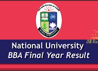 National University BBA Final Year Result