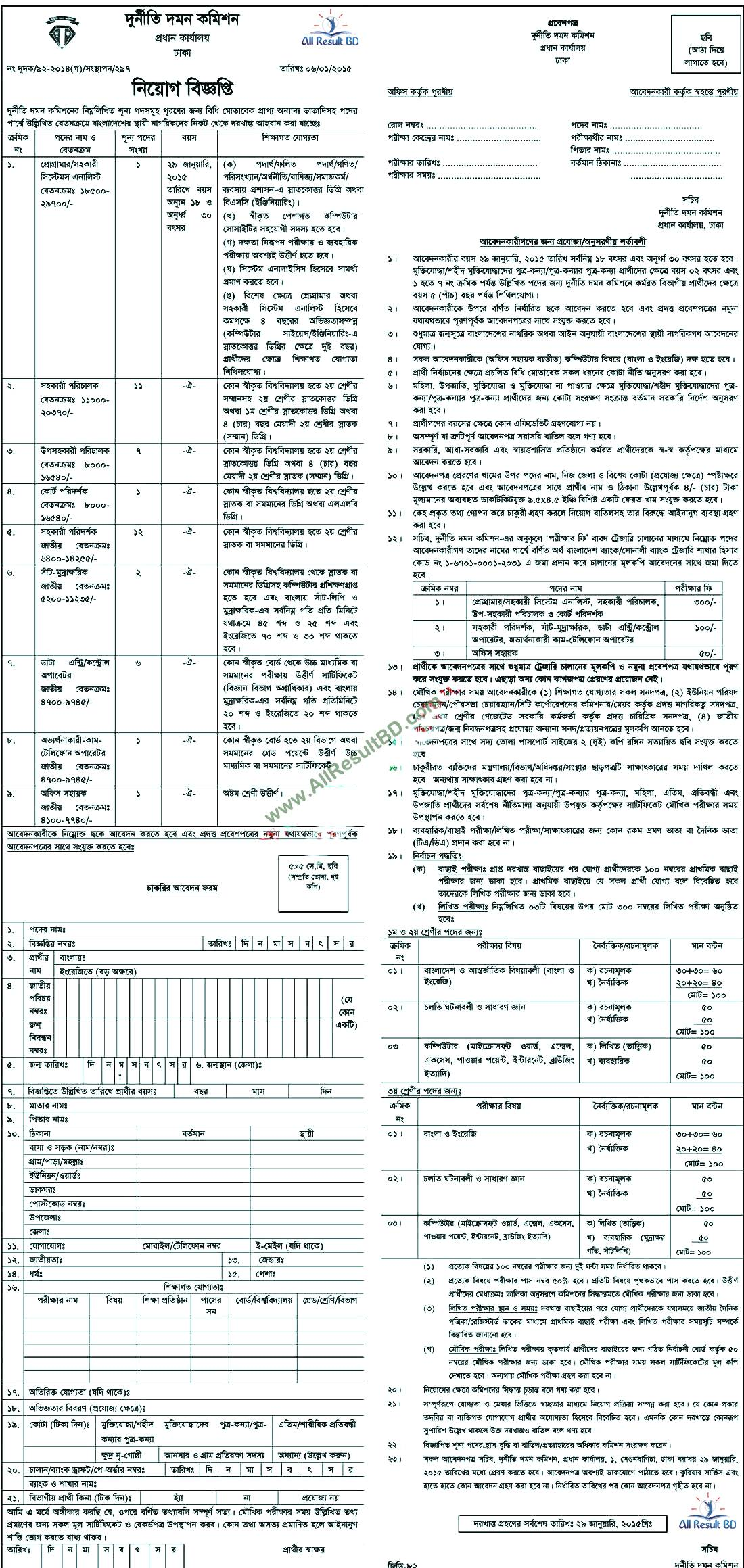 Durniti Domon Commission (DUDOK) Job Circular Result 2015
