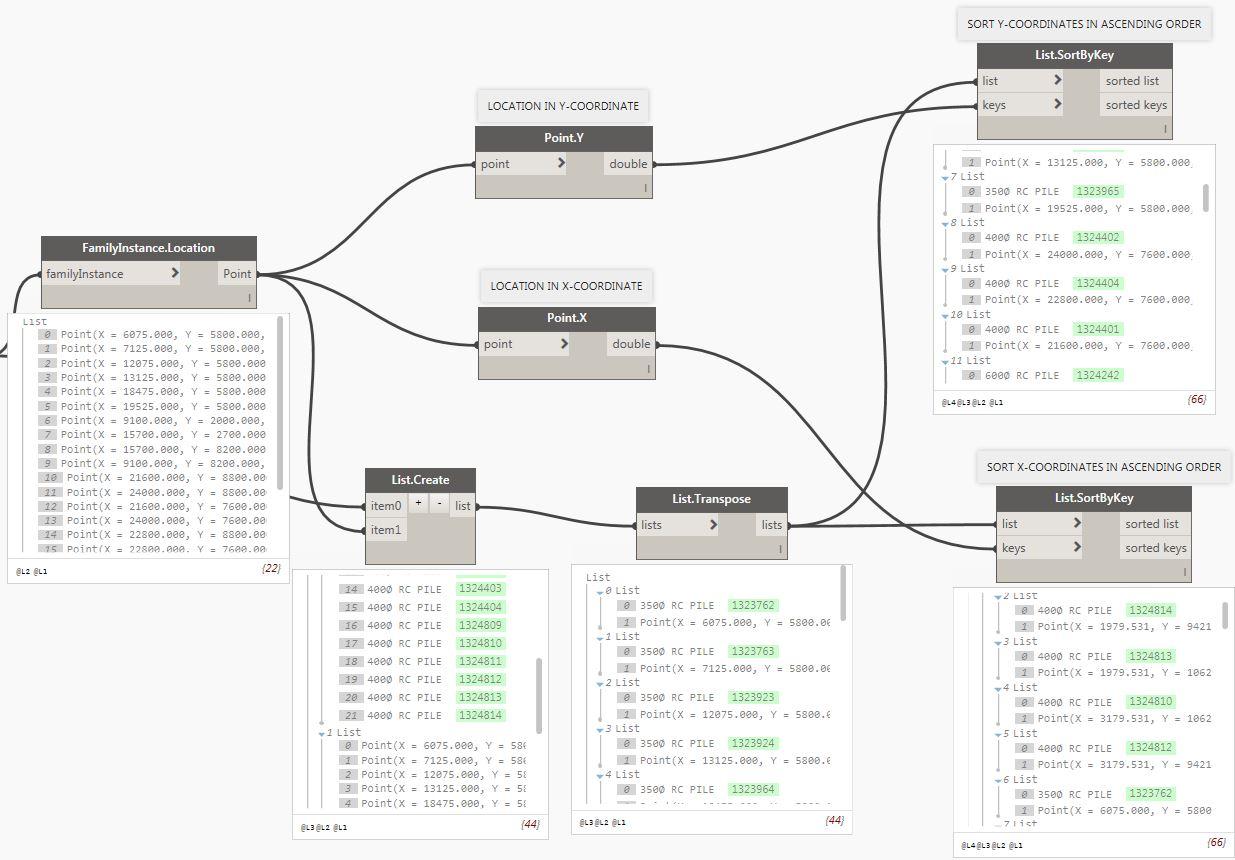 Numbering Piles Using Dynamo Part 1 No Programming
